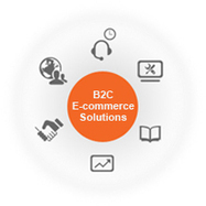 Managed B2C Ecommerce Singapore | B2C Ecommerce Solution Asia Pacific | B2C Ecommerce Designing Singapore | E-Business and e-Commerce Solutions Singapore | wabsynergies | Scoop.it