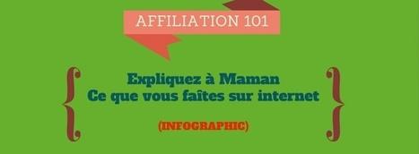 [INFOGRAPHIE] Expliquez à maman ce que vous faîtes sur internet! (Affiliation) | Entrepreneurs du Web | Scoop.it
