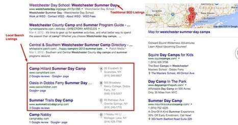 The Importance of Content Marketing & Local Search (SEO) Efforts   Local Search Marketing   Scoop.it