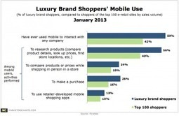 Luxury Brand Shoppers Prove Mobile-Friendly | BRAND marketing Curation | Scoop.it