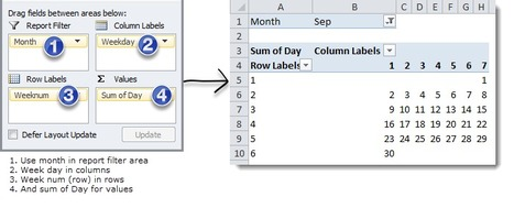 Interactive Pivot Table Calendar & Chart in Excel | Free Tutorials in EN, FR, DE | Scoop.it