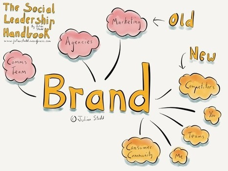 A Picture's Worth a Thousand Words | Social Media, Content Marketing and User Experience | Scoop.it