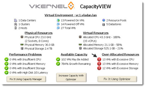 Free Tool from vKernel – Capacity view | LdS Innovation | Scoop.it