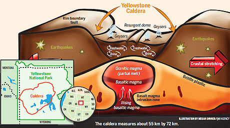 Yellowstone National Park rattled by largest earthquake in 34 years | ApocalypseSurvival | Scoop.it