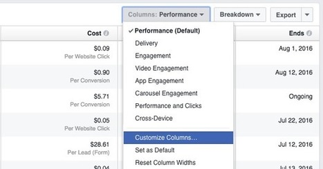 4 Reasons Why Your Facebook Conversion Numbers Are Wrong | MarketingHits | Scoop.it