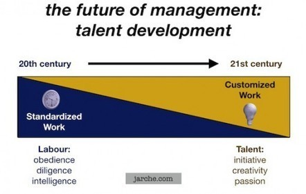 The future of management is talent development | Harold Jarche | Educación flexible y abierta | Scoop.it