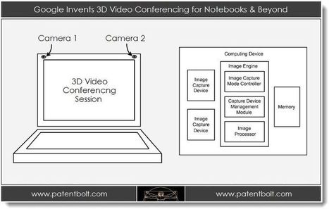 3D Video Conferencing for Notebooks: Google Applies for Patent | Australian e-health | Scoop.it
