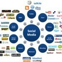 Social Media Marketing India | SEOMaster Expert | Scoop.it
