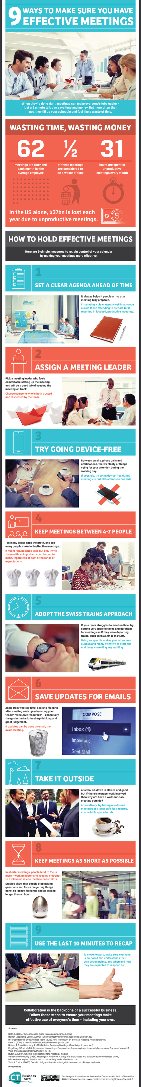 9 Ways to Make Sure You Have Effective Meetings | Surviving Leadership Chaos | Scoop.it