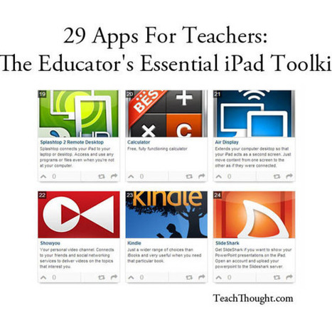 29 Apps For Teachers: The Educator's Essential iPad Toolkit | Distance Learning and Technology | Scoop.it
