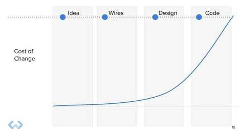 Calculating the ROI of Digital Prototyping | Expertiential Design | Scoop.it
