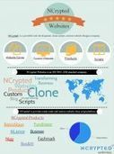 Pattern / NCrypted-Websites :: COLOURlovers | NCrypted Website Clones | Scoop.it