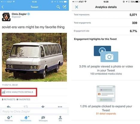 Twitter teste les statistiques intégrées dans chaque Tweet | Mon cyber-fourre-tout | Scoop.it