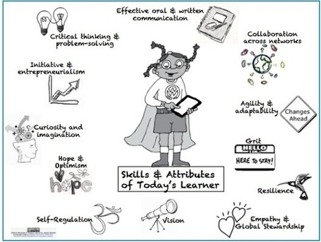 The 12 Must-Have Skills Of Modern Learners - Edudemic | Cuppa | Scoop.it