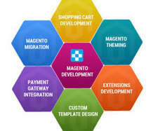 Affordable Magento web Development Services | Digital marketing Services - DigitalPugs | Scoop.it