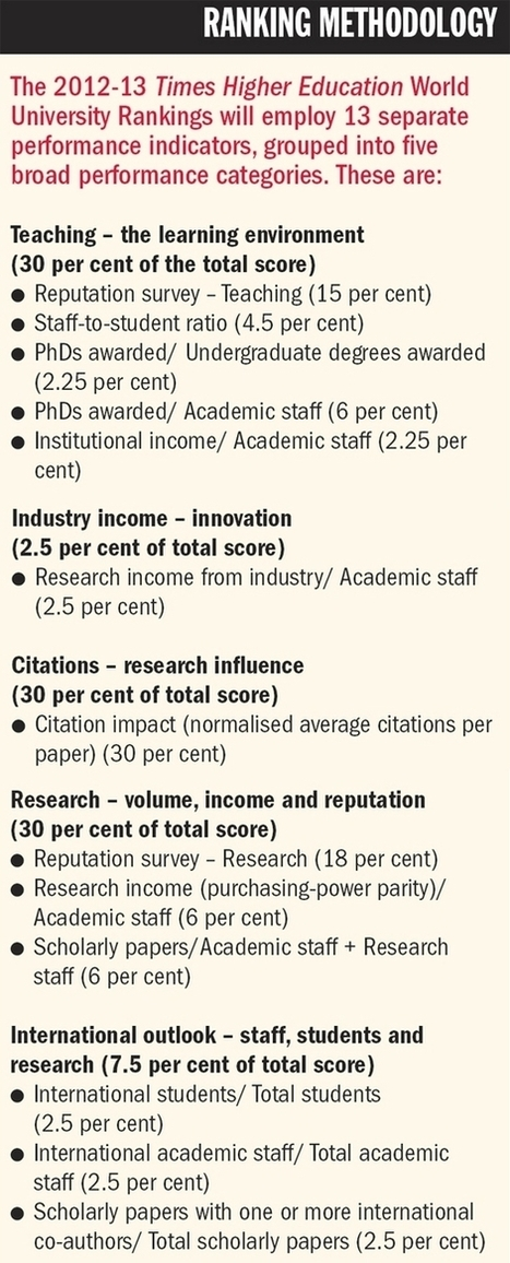 Times Higher Education - THE World University Rankings 2012-13 publication date revealed | Medical Librarians Of the World (MeLOW) | Scoop.it