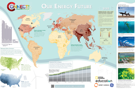Our Energy Future | Humanities cache | Scoop.it