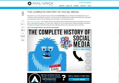 [Interactive Infographic] History of Social Media - EdTechReview | Education Tech & Tools | Scoop.it