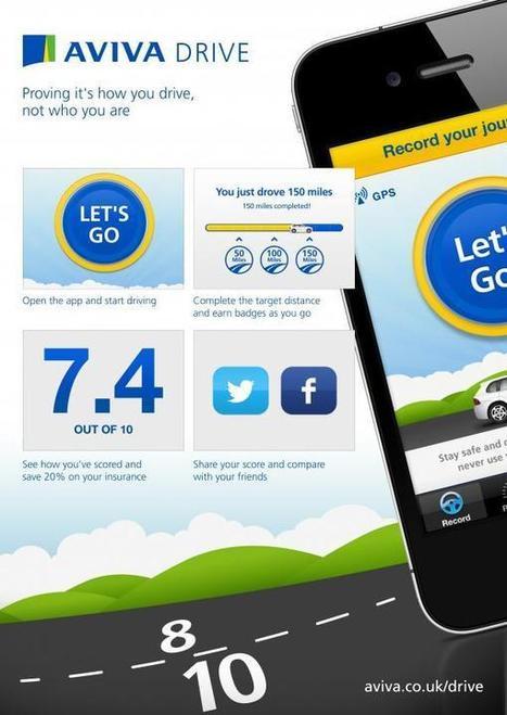 Véhicule connecté : Le smartphone comme levier de développement des offres d'assurance automobile à l'usage (Usage-Based Insurance) - Insurance speaker | Veille active | Scoop.it