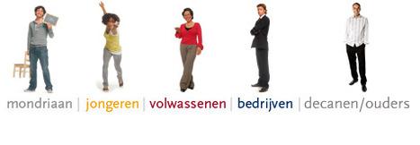 Toelatingseisen en procedure | Deelnemersraad JM | Scoop.it
