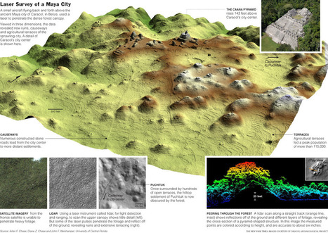 The New York Times : Imageamento a laser na arqueologia | Geoprocessing | Scoop.it