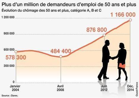 Chômage. Pourquoi autant de seniors sur le bord de la route ? - Ouest-France | Seniors | Scoop.it
