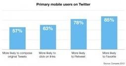 3 nuevas claves para conocer mejor a los twitteros móviles   Docentes:  ¿Inmigrantes o peregrinos digitales?   Scoop.it