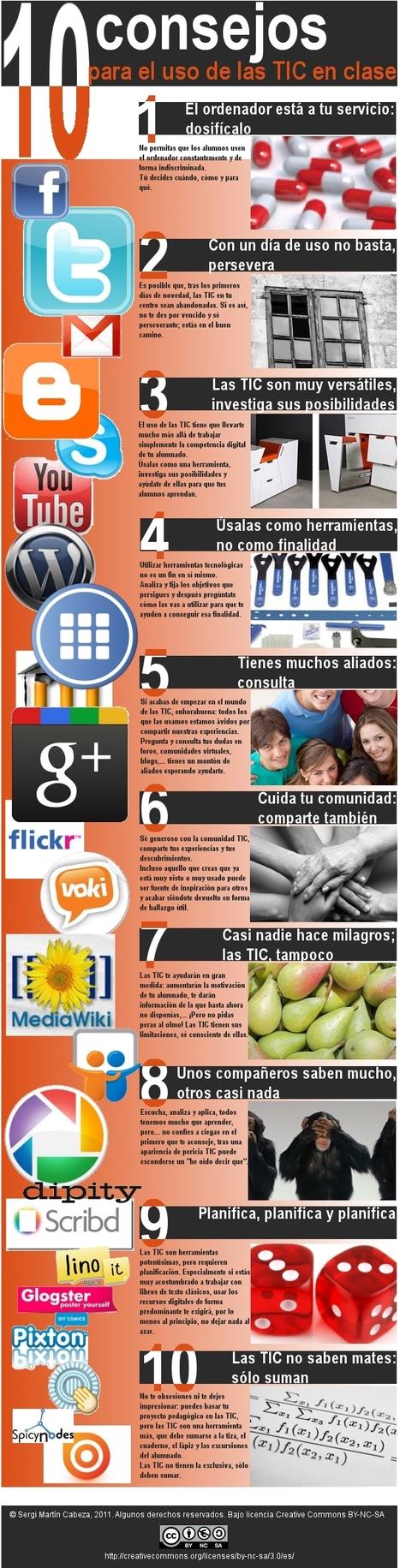 10 consejos para el uso de las TIC en clase #infografia #education | education technology | Scoop.it