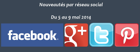 Récapitulatif des dernières fonctionnalités par réseau social : du 5 au 9 mai 2014 - Clément Pellerin - Community Manager Freelance & Formation réseaux sociaux | Facebook | Scoop.it
