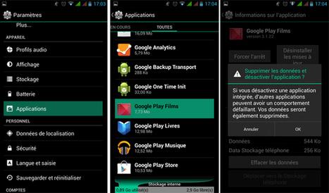 Débutants : comment désinstaller les applications par défaut - AndroidPIT | Enseigner avec Android | Scoop.it