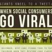 Infographic: When Social Media Consumers Go Viral   Media Tapper   visualizing social media   Scoop.it
