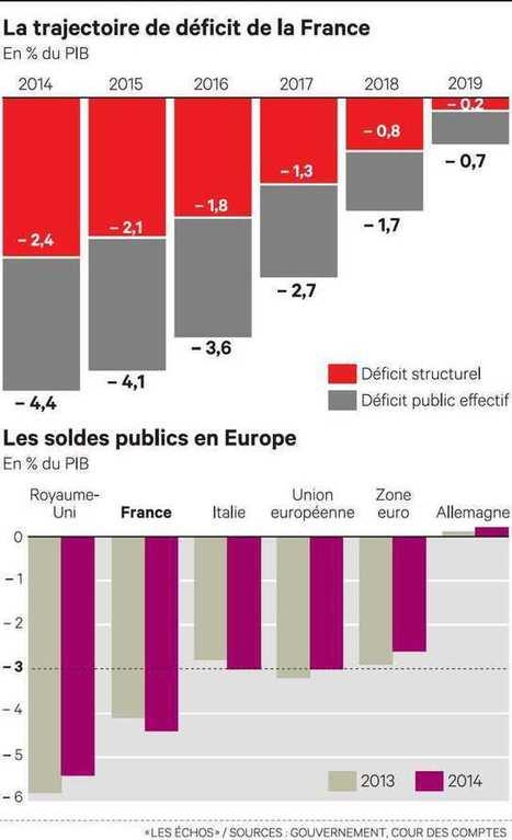 Le gaz, une chance à saisir pour la France ! - Les Échos | Carbone | Scoop.it