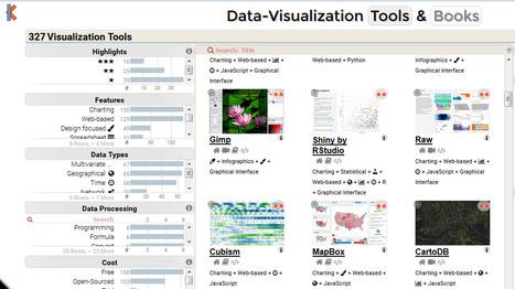 327 outils de DataVisualisation | Trucs, Conseils et Astuces | Scoop.it