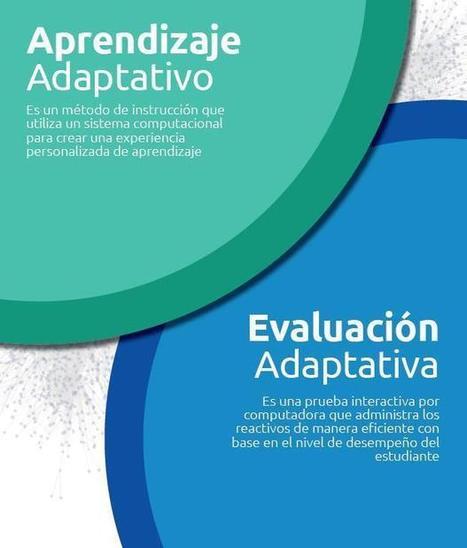 ¿Qué es el Aprendizaje Adaptativo? | EDUCACIÓN en Puerto TIC | Scoop.it
