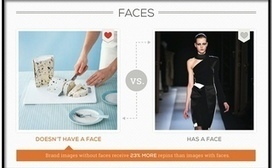 New Pinterest Research Shows Which Images Get the Most Engagement | Infographics and Social Media | Scoop.it