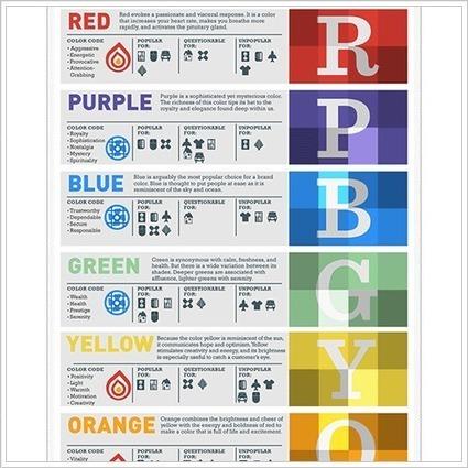 保存版!カラーの勉強に役立つインフォグラフィックのまとめ | コリス | Infographicker | Scoop.it
