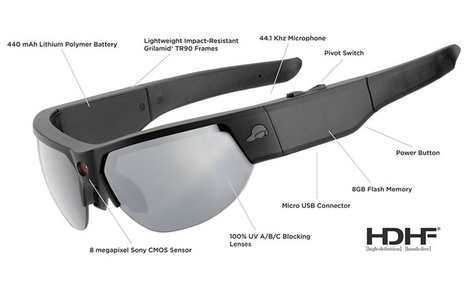 Pivothead SMART: Des Google Glass Plus Puissantes et pas Chères | Smart Glasses | Scoop.it