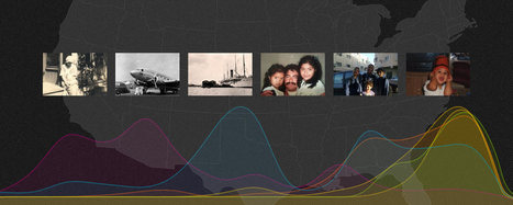 Interactive Documentary Shorts | POV | Documentary Evolution | Scoop.it