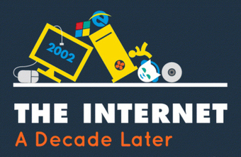 A Decade of The Internet [Infographic] | Digital Publishing Suite and APP | Scoop.it