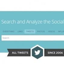 Topsy veut devenir le Google de la recherche des tweets - Le Monde Informatique | ESPACE TEMPS | Scoop.it