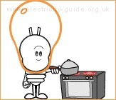 Electricity saving tips in the kitchen « The Electricity Guide | All about Electricity | Scoop.it