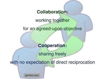 Engaging the creative workforce | Harold Jarche | #skilfulcollaboration | Scoop.it