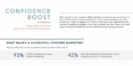 Infographie | Les marketeurs B to B et le marketing de contenu | Cross-canal BtoB | Scoop.it