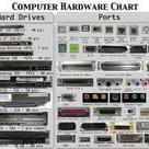 Hacking News & Tutorials | Raspberry Pi | Scoop.it