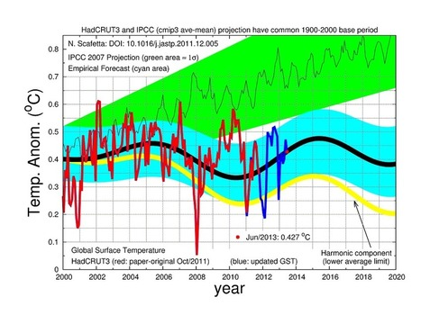 """German Meteorologists Ridiculing IPCC – PIK Science: """"Climate Hysterics Are Back…Coming Out Of Their Caves"""" 
