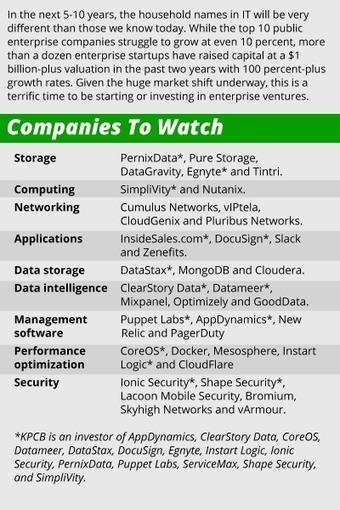 10 Trends Transforming Enterprise IT | TechCrunch | L'Univers du Cloud Computing dans le Monde et Ailleurs | Scoop.it