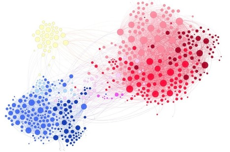 Social Network Analysis Tools & Softwares | Social Network Analysis | Scoop.it