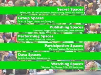 Clicks & Bricks: When digital, learning and physical space meet - Ewan McIntosh | Digital Media & Learning | School Library Design Planning | Scoop.it