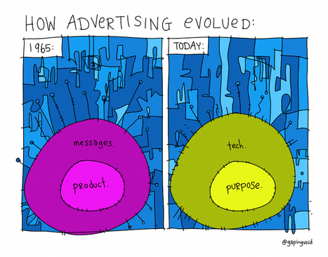 how advertising evolved - Gapingvoid | Public Relations & Social Media Insight | Scoop.it