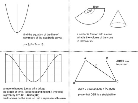 Resourceaholic: Higher GCSE Revision | math and science scoops | Scoop.it